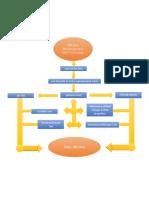schimatic diagram for fluid