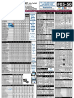 Bizgram Hardware Pricelist 3rd Jan 2011