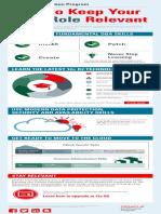 4107_Infographic_The_Autonomous_Database_And_Core_Skills_Remain_Key_V8