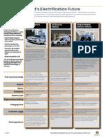 Electrification Future Fact Sheet