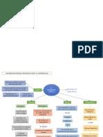 EPSITEMOLOGIA DE LA COMPLEJIDAD (1)
