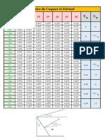 Tables_de_Caquot_et_Kérisel.pdf