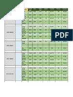 Tabela Injetores HYBRID JAN 2020 V4