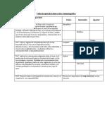 Tabla de especificaciones trabajo cuarentena IV Dif. crítica cinematográfica