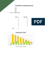 4.2. Gráficas de evaluación Inicial y Final, eco 0217