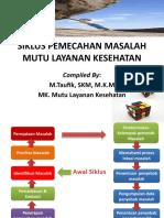 SIKLUS_PEMECAHAN_MASALAH_MUTU_LAYANAN_KESEHATAN.pptx