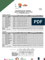 1º-8º CAD FEM C. Valenciana 73-65 Euskadi