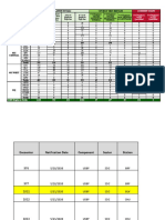 USBP COVID spreadsheet 060720