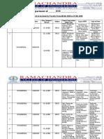 BN Daily Schedule