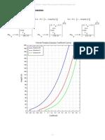 Velocity Pressure Exposure Coefficient Comparison