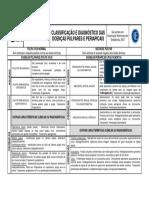 DIAGNOSTICO E CLASSIFICACAO DAS DOENCAS PULPARES E PERIAPICAIS 2013