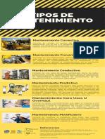Tipos de mantenimiento 1.pdf