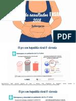 Análisis de resultados ENSANUT 2018_ Sobrepeso