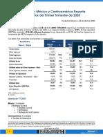 Walmex_reporta_Resultados_del_1T20