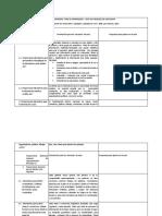 taller_de_aplicación_DUA_Criterios.docx