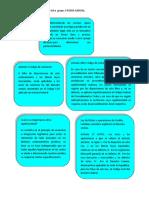 MAPA CONCEPTUAL DE SUPLETORIEDAD-convertido.pdf