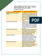 Identifica 5 aspectos ambientales de tu distrito.docx