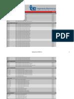 Catalogo General ZOLODA
