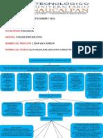 LA EVALUACION EDUCATIVA CONCEPTO PERIODOS Y MODELOS EDUCATIVOS.pdf