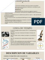 Competencias de Los Profesionales en Tecnología Médica