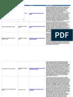 Coursera_for_Campus_Catalogue.pdf