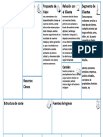 Modelo Canvas Powerpoint