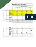 IDENTIFICACION DE IMPACTOS AMBIENTALES EN CONSTRUCCION