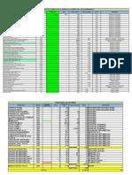PEDIDOO DEL 12 DE JUNIO AL 18 DE JUNIO DEL 2020 PLANTACIONES DEL SOL MOTUPE.xlsx