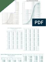 graficas primer parcial (1)