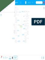 Mapa Mental Ficha 3 Café orgánico en saquitos filtrantes - MindMeister