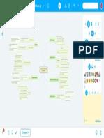Mapa Mental Ficha 12 Elaboración de mermelada Aguaymanto - MindMeister