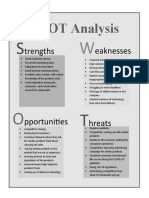 SWOT Analysis Template (1) (1).docx