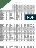 Daftar Mahasiswa Penerima Bantuan Covid 2020