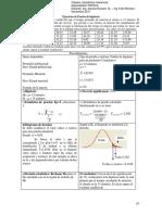 Ejercicios de Prueba de hipótesis resueltos uno y dos parametros actualizado al 01112017