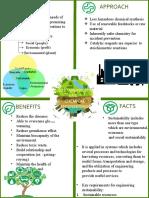 Infographic Sustain