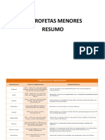 OS PROFETAS MENORES RESUMO.pdf