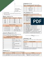 ROSD_QR_Sheet_v2
