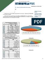 BIG - Banco de Informações de Geração.pdf