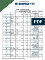 BIG - Banco de Informações de Geração_em_Operacao.pdf
