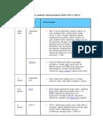 Keterangan jadual rekomendasi IDAI.pdf