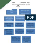 Factores para la planificación de género según lavin.docx