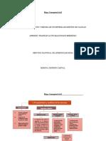 Mapa Conceptual AA3 evalucion