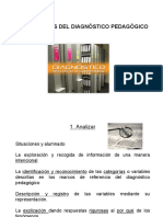 Objetivos del Diagnostico Pedagogico.pdf
