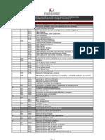 Estructura-detallada-CIIU-4.xls