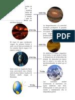Linea de tiempo edad de la tierra