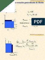 Deduccion_ecuación_generalizada_de_Hooke.pdf