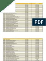 Catalogo Centros Responsabilidad
