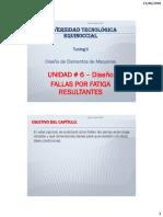 TII_6_3_Fatiga