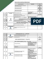 46097000 Rancangan Pengajaran Harian Sains Tingkatan 2 2011
