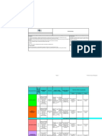 FT-SST-047 Formato Profesiograma